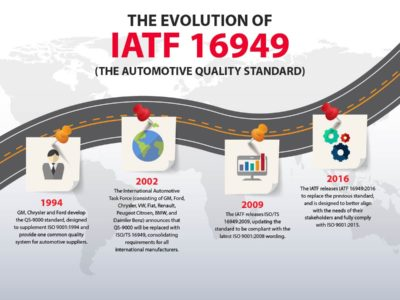 New quality certifications (IATF-16949, ISO 9001 and ISO 14001)